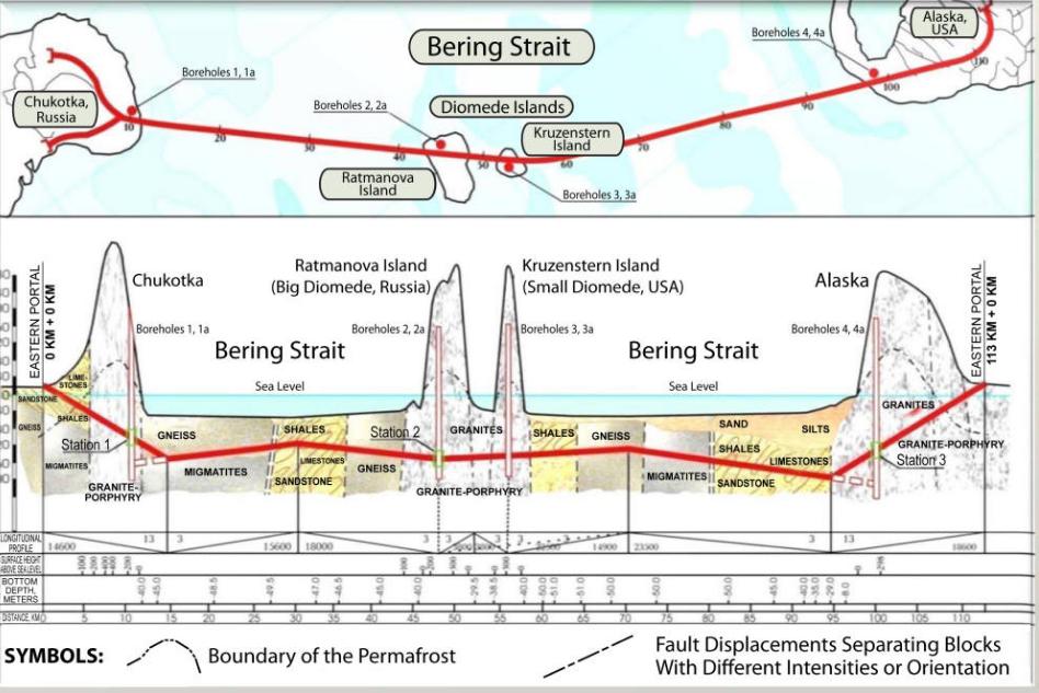 Bering 10.png
