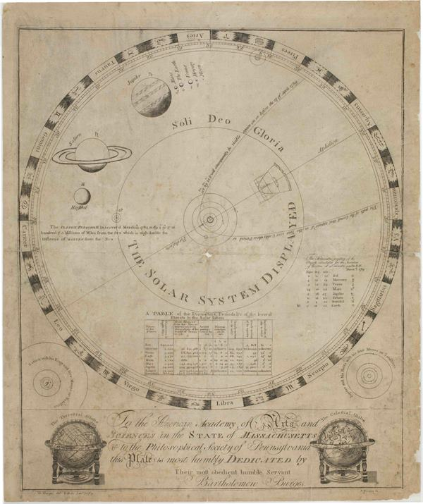 From Early American Imprints, Supplements from the American Antiquarian Society