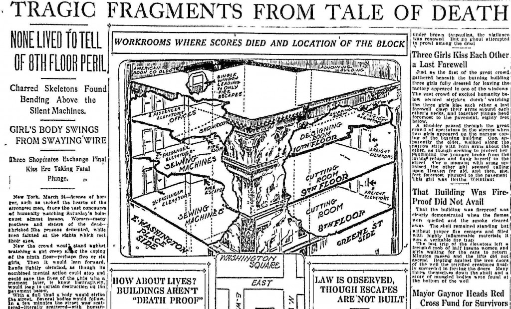 Remembering the Triangle Shirtwaist Company Fire on its ... Triangle Shirtwaist Fire Map